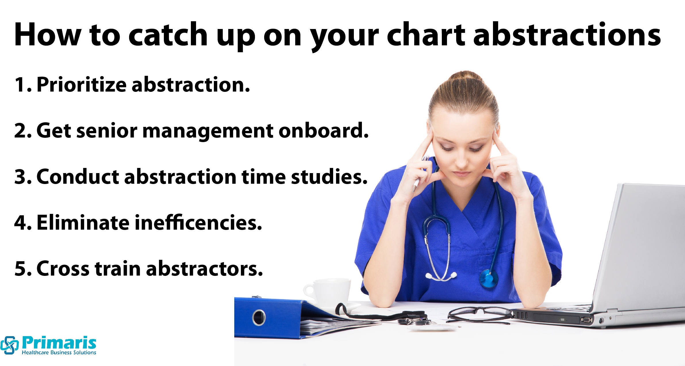 Here are five steps for catching up on chart abstractions.
