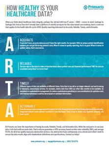 Primaris ARTA-How Healthy is Your Healthcare Data