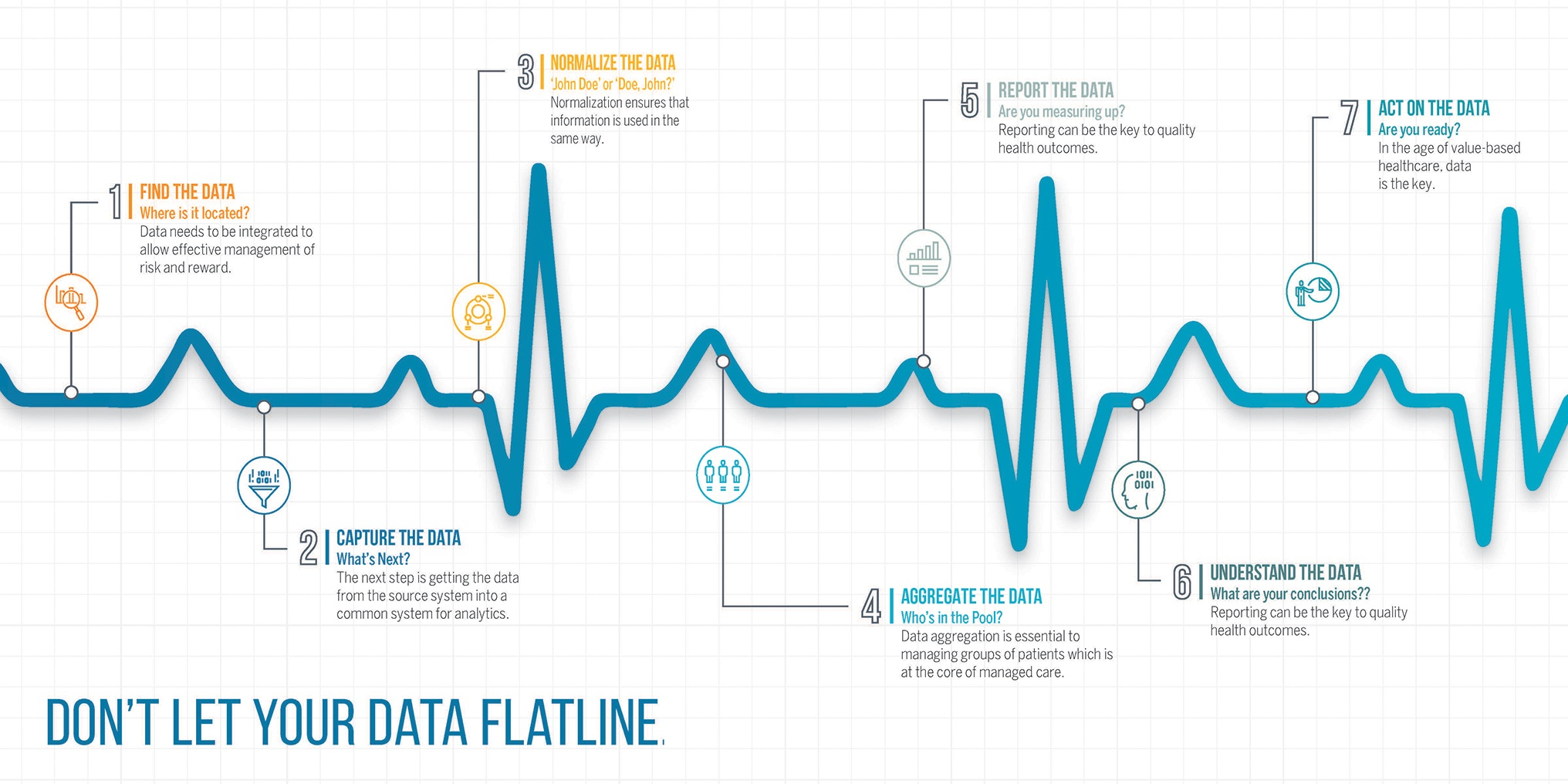 Primaris Healthcare Data Lifeline