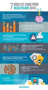 Primaris Risks of Poor Data Infographic