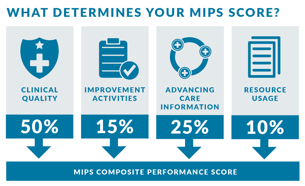 MIPS Graphic1 12-5-16-01.png