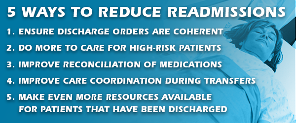 OpEff_Reduce_Readmissions.png