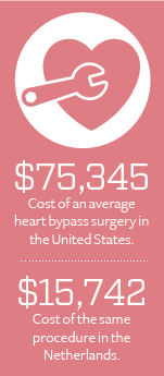 OpEff-heart-surgery-costs.png