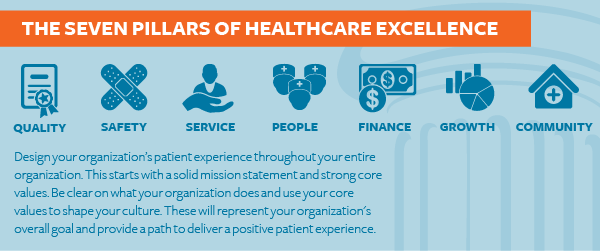 Patient-Experience-Graphic.png