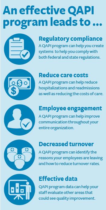 QAPI-benefits-1.png