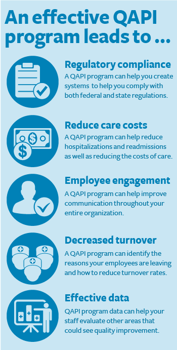 QAPI-benefits-1.png