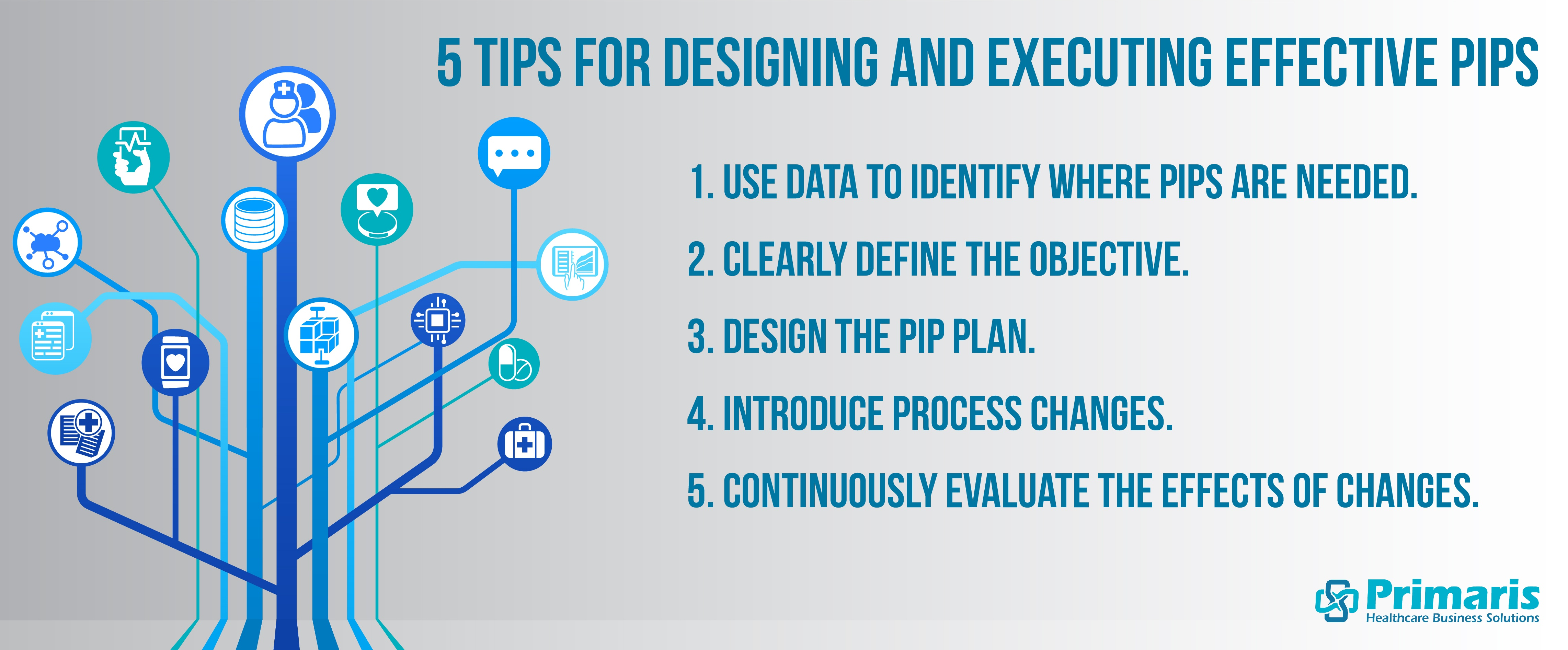 5 tips for effective PIPs: use data to identify where PIPS are needed; clearly define the objective; design the PIP plan; introduce process changes; continuously evaluate the effects of changes