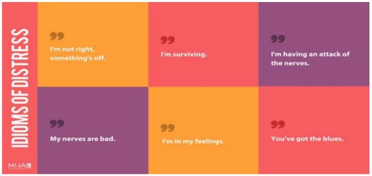 idioms of distress