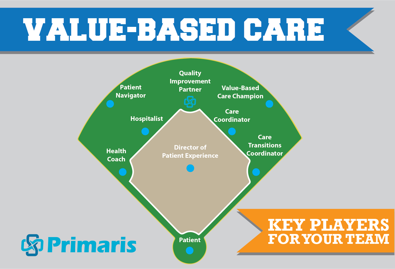 value based care team infographic-01.png